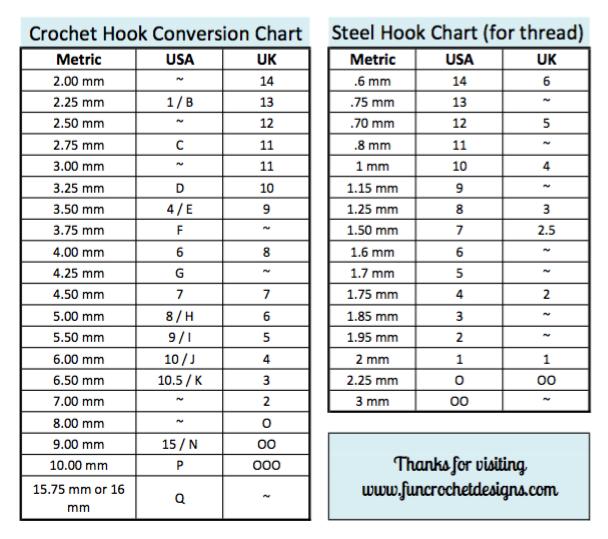 Crochet Hook Conversion Chart